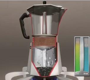 قهوه جوش چگونه کار می کند