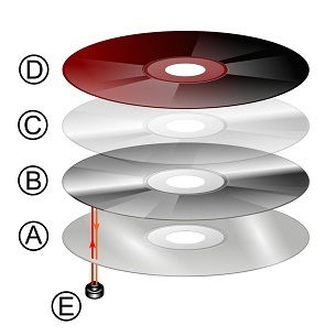 کتاب آموزش رمزگذاري بر روي CD